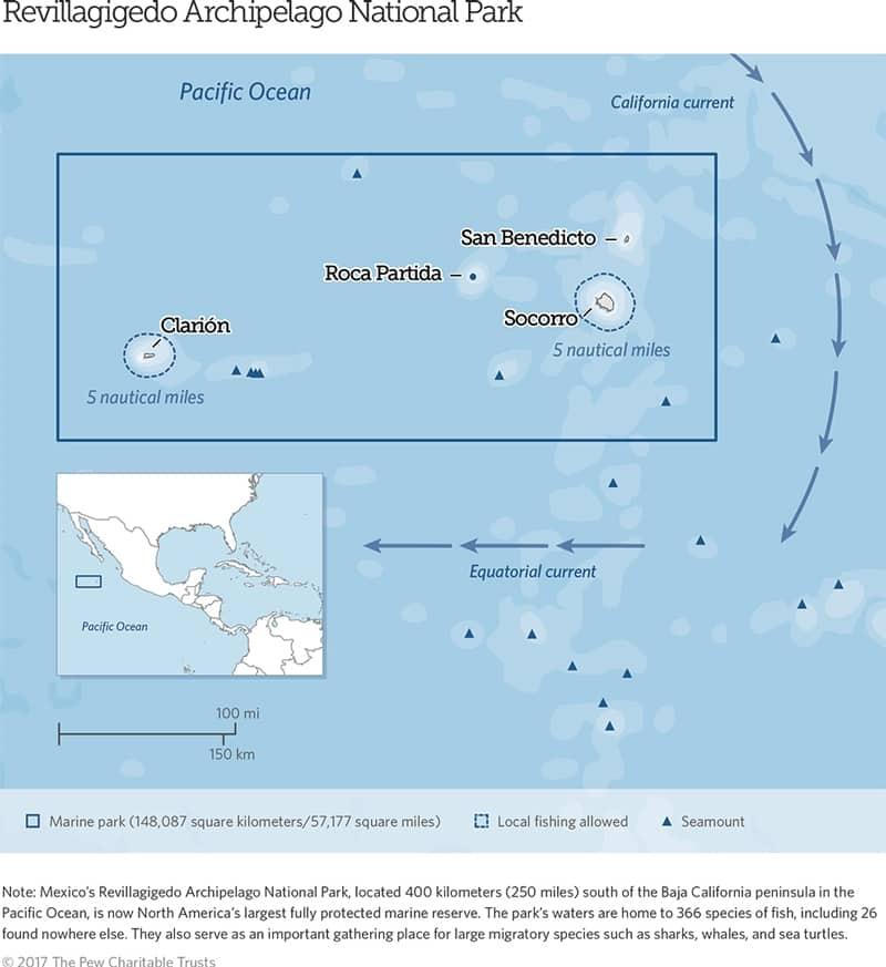 Karte des Revillagigedo Archipels.