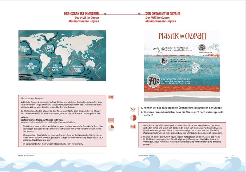 Buch Kids for the Ocean - Strategien & Initiativen aus dem Alltag gegen die Vermüllung der Ozeane Anregungen für Pädagogen und Familien.